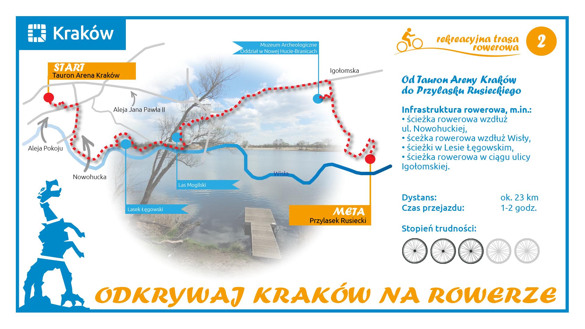 Zdjęcie Kraków w formie – Rowerem w kierunku Przylasku Rusieckiego