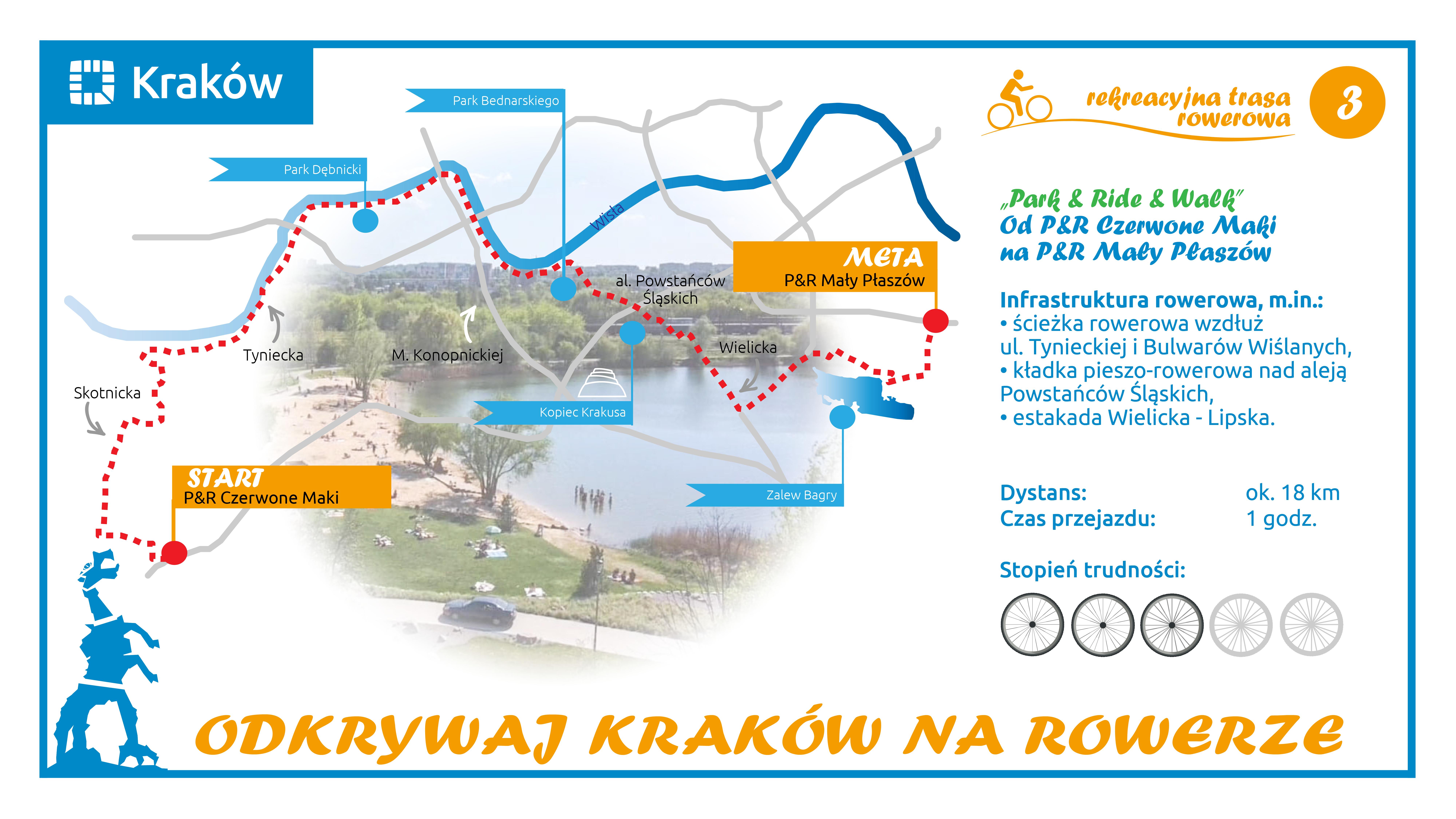 Zdjęcie Kraków w formie – Rowerowa podróż przez jedno miasto i trzy kraje