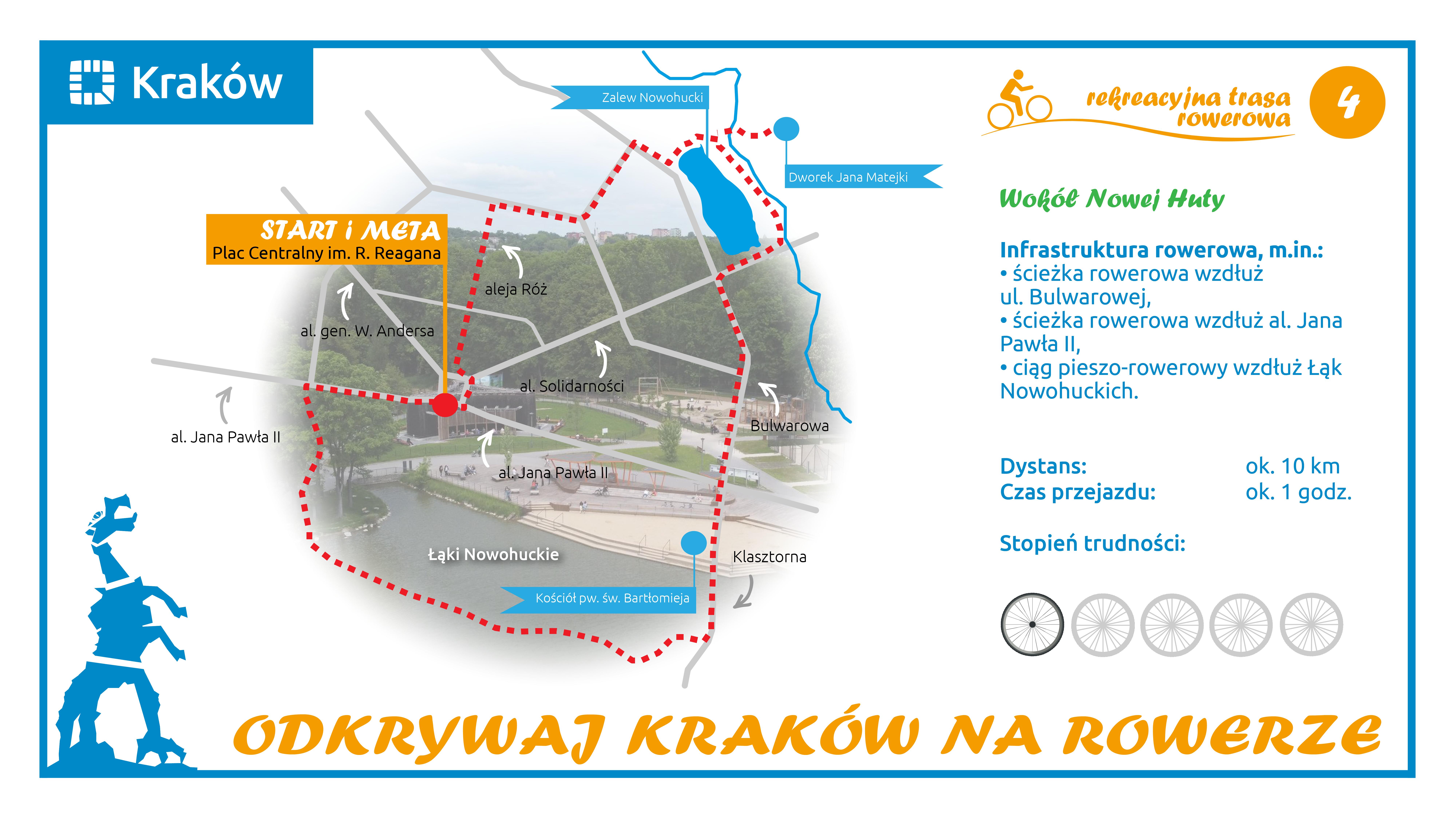Zdjęcie Kraków w formie – Rowerowa pętla po Nowej Hucie